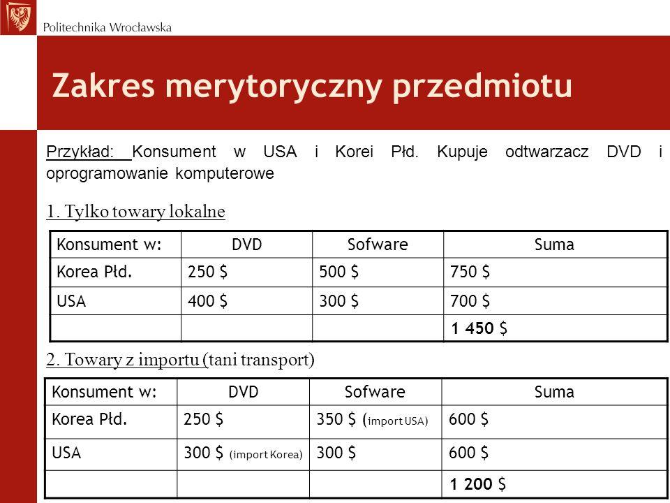 Zakres merytoryczny przedmiotu Przykład: Konsument w USA i Korei Płd. Kupuje odtwarzacz DVD i oprogramowanie komputerowe Konsument w:DVDSofwareSuma Ko