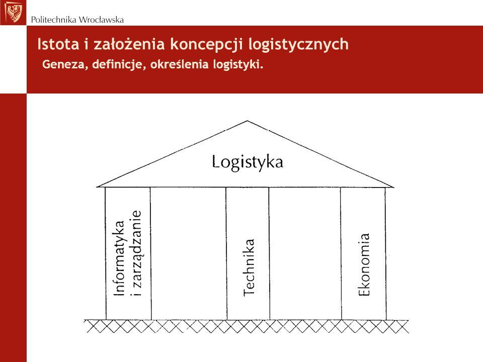 Istota i założenia koncepcji logistycznych Geneza, definicje, określenia logistyki.