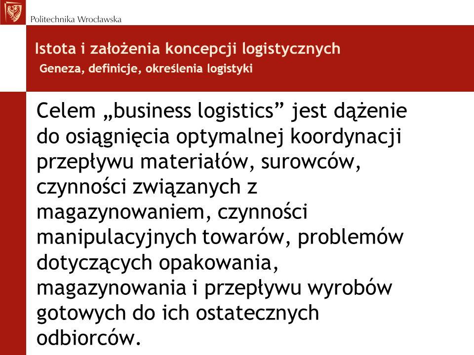 """Istota i założenia koncepcji logistycznych Geneza, definicje, określenia logistyki Celem """"business logistics"""" jest dążenie do osiągnięcia optymalnej k"""