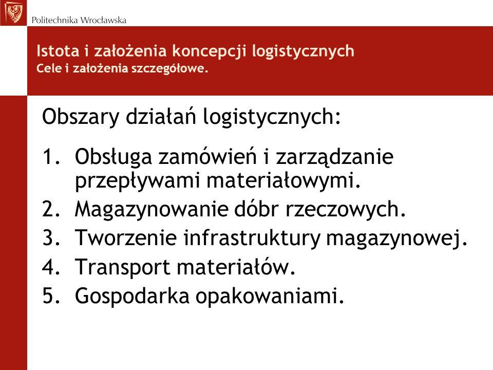 Istota i założenia koncepcji logistycznych Cele i założenia szczegółowe. Obszary działań logistycznych: 1.Obsługa zamówień i zarządzanie przepływami m