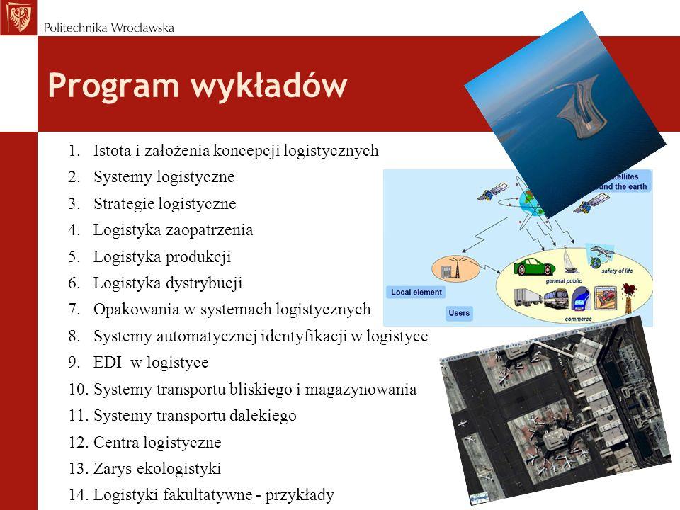 Program wykładów 1.Istota i założenia koncepcji logistycznych 2.Systemy logistyczne 3.Strategie logistyczne 4.Logistyka zaopatrzenia 5.Logistyka produ