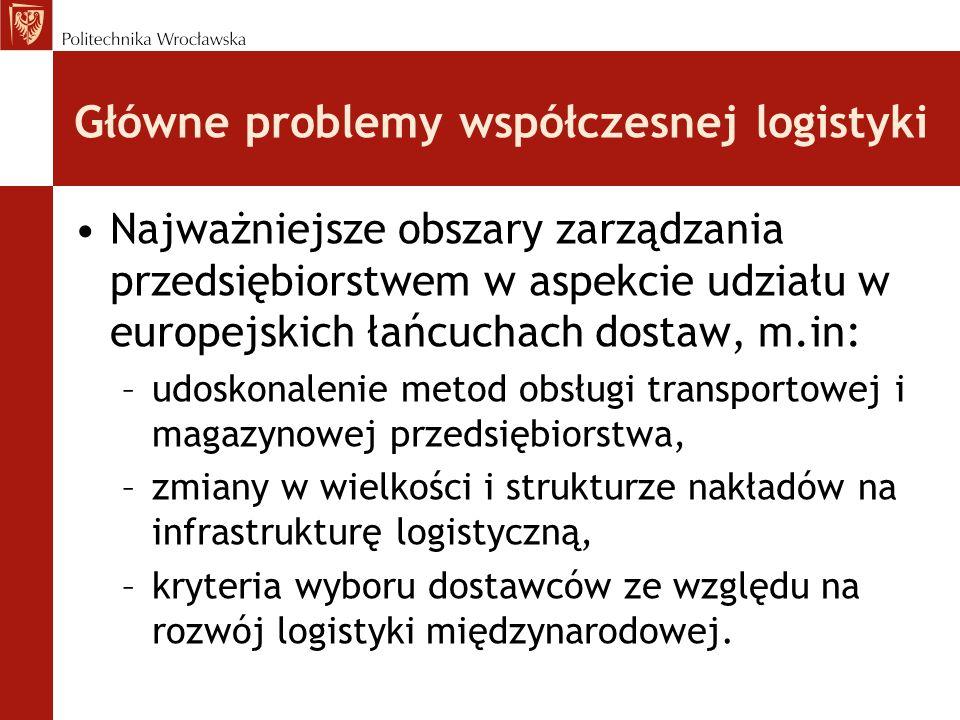 Główne problemy współczesnej logistyki Najważniejsze obszary zarządzania przedsiębiorstwem w aspekcie udziału w europejskich łańcuchach dostaw, m.in: