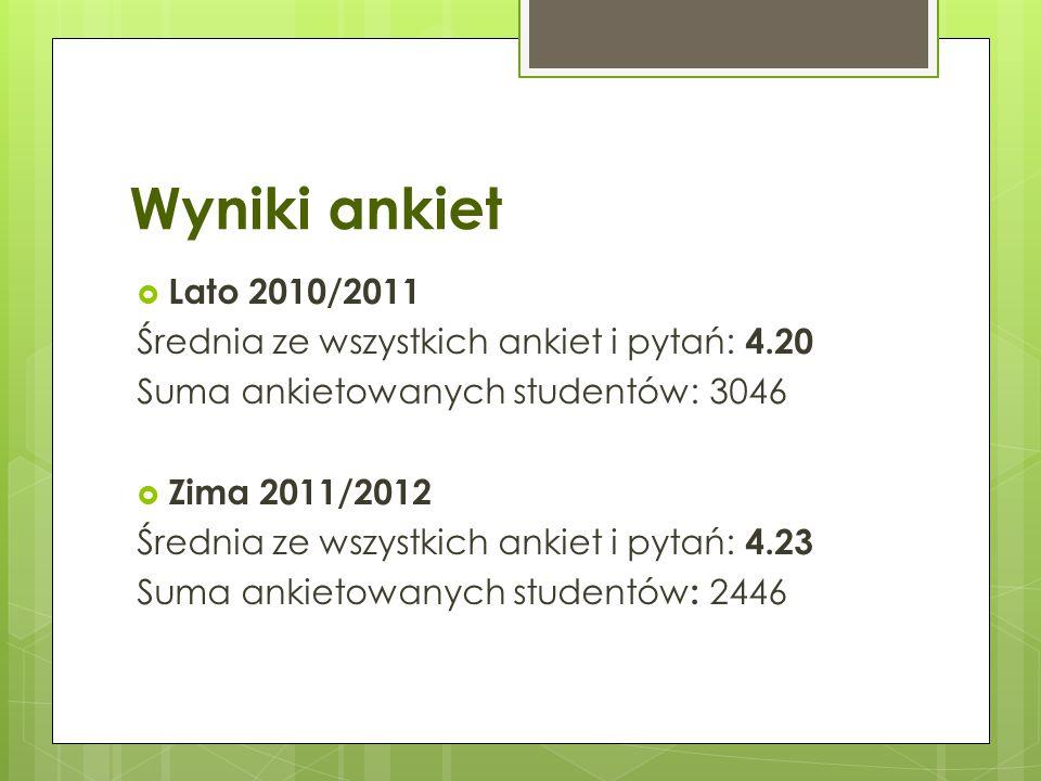 Wyniki ankiet  Lato 2010/2011 Średnia ze wszystkich ankiet i pytań: 4.20 Suma ankietowanych studentów: 3046  Zima 2011/2012 Średnia ze wszystkich an