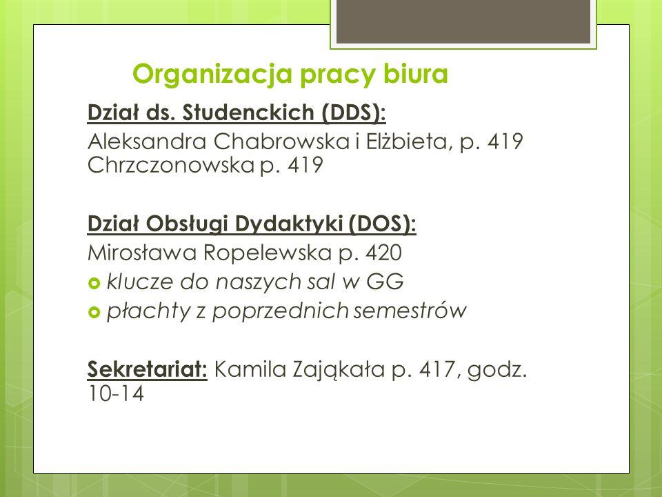 Organizacja pracy biura Dział ds. Studenckich (DDS): Aleksandra Chabrowska i Elżbieta, p. 419 Chrzczonowska p. 419 Dział Obsługi Dydaktyki (DOS): Miro