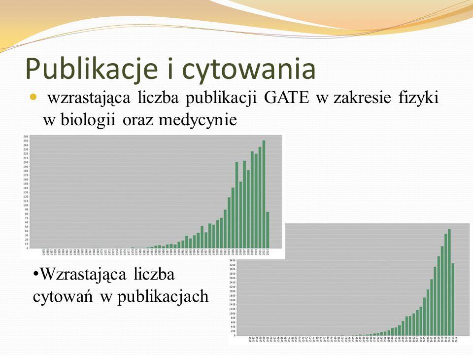 Publikacje i cytowania wzrastająca liczba publikacji GATE w zakresie fizyki w biologii oraz medycynie Wzrastająca liczba cytowań w publikacjach
