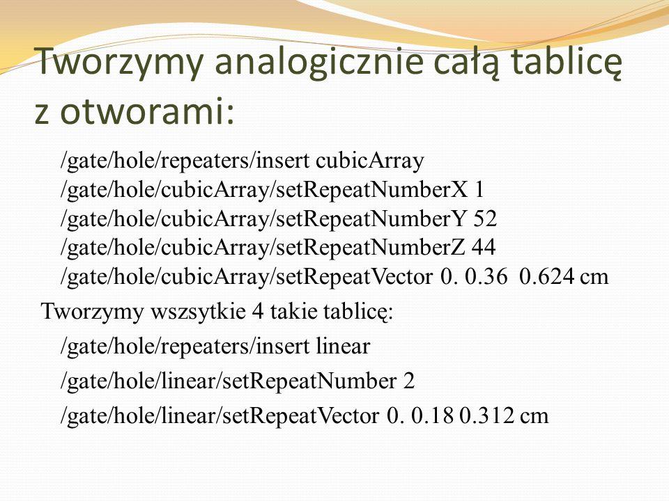 Tworzymy analogicznie całą tablicę z otworami: /gate/hole/repeaters/insert cubicArray /gate/hole/cubicArray/setRepeatNumberX 1 /gate/hole/cubicArray/s