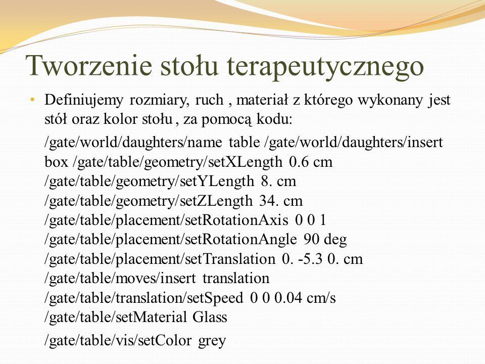 Tworzenie stołu terapeutycznego Definiujemy rozmiary, ruch, materiał z którego wykonany jest stół oraz kolor stołu, za pomocą kodu: /gate/world/daught