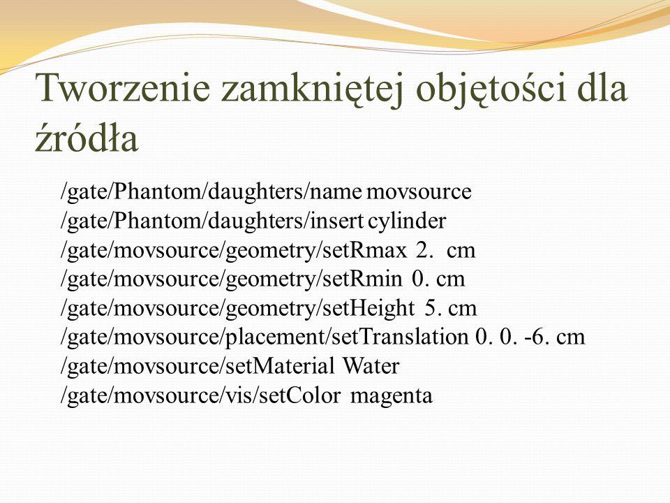 Tworzenie zamkniętej objętości dla źródła /gate/Phantom/daughters/name movsource /gate/Phantom/daughters/insert cylinder /gate/movsource/geometry/setR