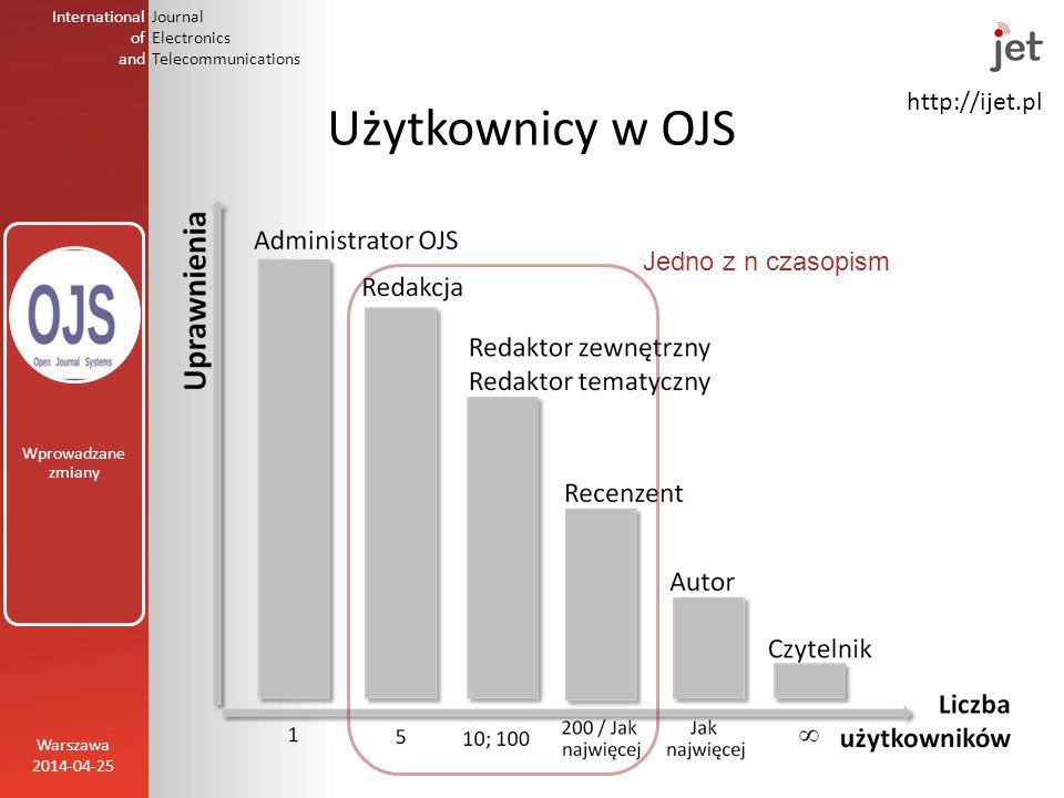 http://ijet.pl International of and Journal Electronics Telecommunications Użytkownicy w OJS Warszawa 2014-04-25 Jedno z n czasopism Wprowadzane zmiany