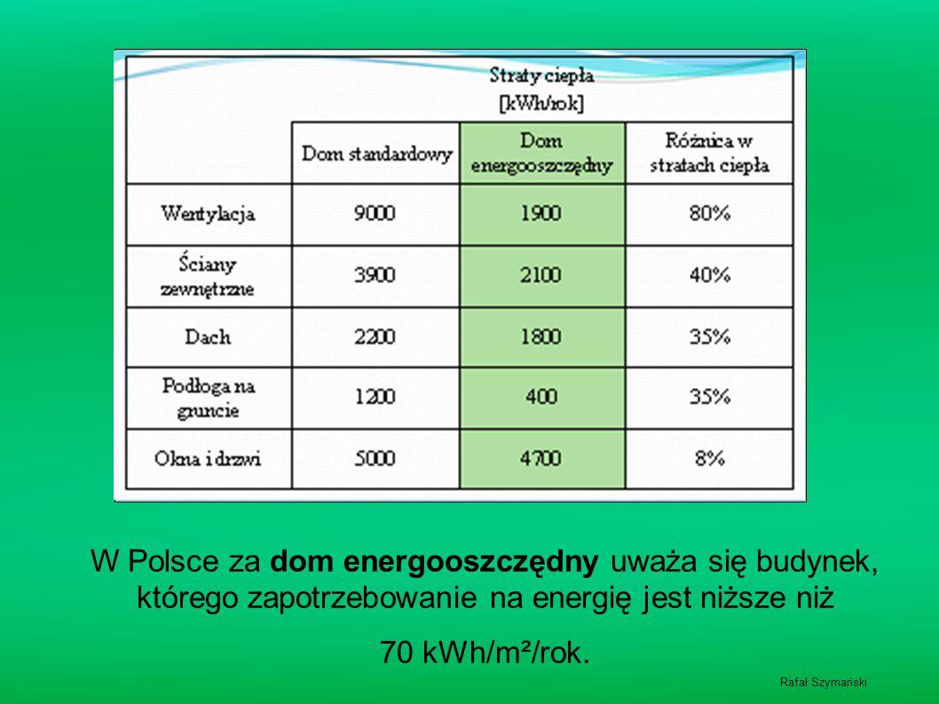 W Polsce za dom energooszczędny uważa się budynek, którego zapotrzebowanie na energię jest niższe niż 70 kWh/m²/rok. Rafał Szymański