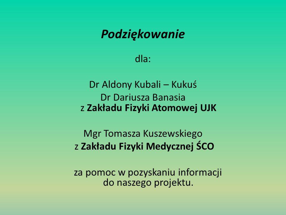 Podziękowanie dla: Dr Aldony Kubali – Kukuś Dr Dariusza Banasia z Zakładu Fizyki Atomowej UJK Mgr Tomasza Kuszewskiego z Zakładu Fizyki Medycznej ŚCO
