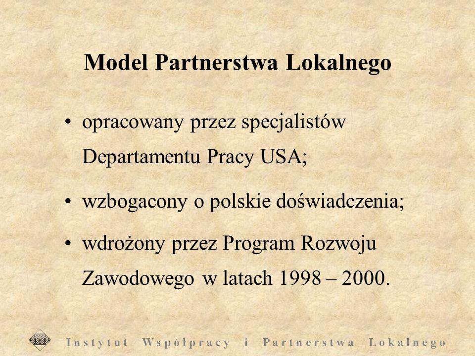 I n s t y t u t W s p ó ł p r a c y i P a r t n e r s t w a L o k a l n e g o Model Partnerstwa Lokalnego opracowany przez specjalistów Departamentu Pracy USA; wzbogacony o polskie doświadczenia; wdrożony przez Program Rozwoju Zawodowego w latach 1998 – 2000.