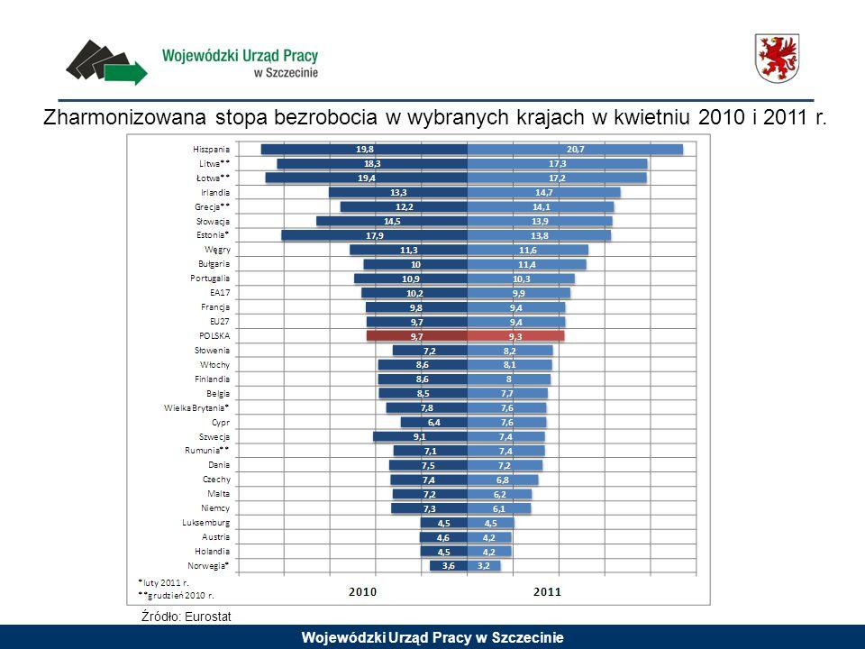Wojewódzki Urząd Pracy w Szczecinie Źródło: Eurostat Zharmonizowana stopa bezrobocia w wybranych krajach w kwietniu 2010 i 2011 r.
