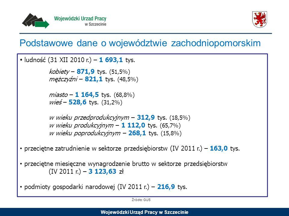 Wojewódzki Urząd Pracy w Szczecinie Bezrobotni na koniec 2010 roku oraz zgłoszone w 2010 roku wolne miejsca pracy i aktywizacji zawodowej według wielkich grup zawodów