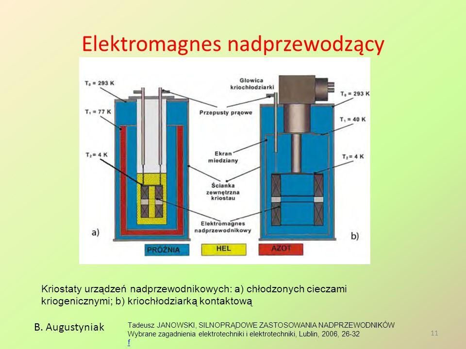 Elektromagnes nadprzewodzący Kriostaty urządzeń nadprzewodnikowych: a) chłodzonych cieczami kriogenicznymi; b) kriochłodziarką kontaktową B. Augustyni