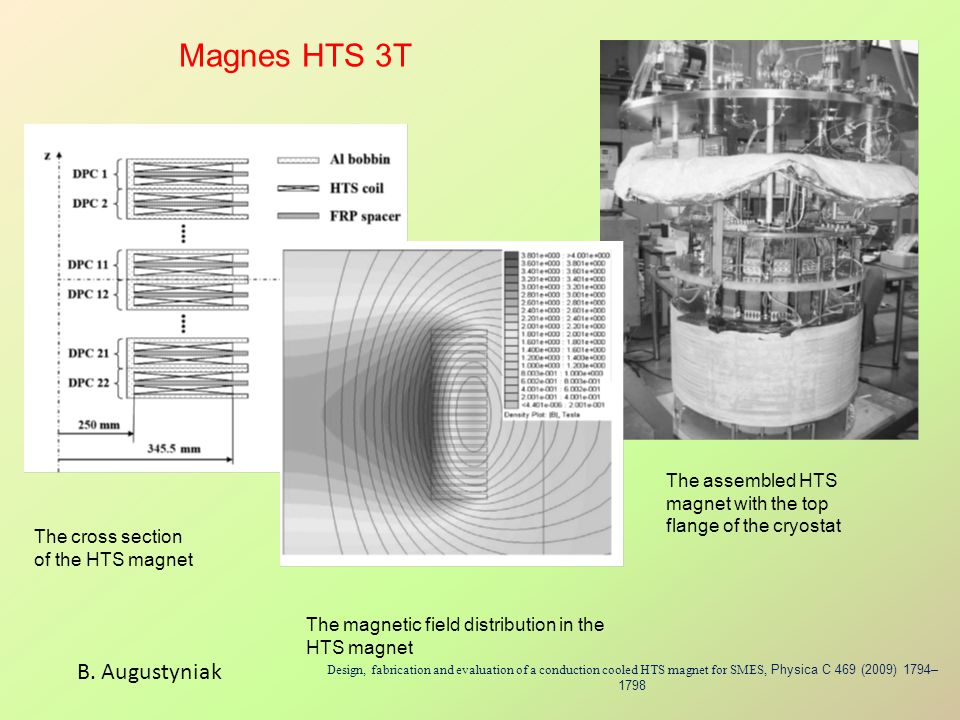 B. Augustyniak Design, fabrication and evaluation of a conduction cooled HTS magnet for SMES, Physica C 469 (2009) 1794– 1798 Magnes HTS 3T The cross