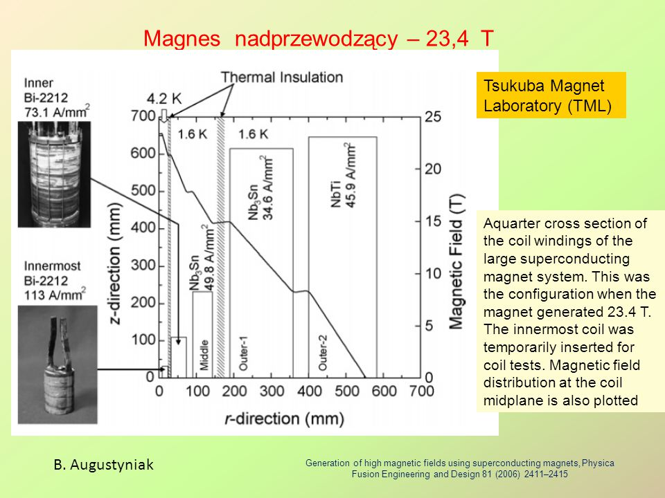 B. Augustyniak Generation of high magnetic fields using superconducting magnets, Physica Fusion Engineering and Design 81 (2006) 2411–2415 Magnes nadp