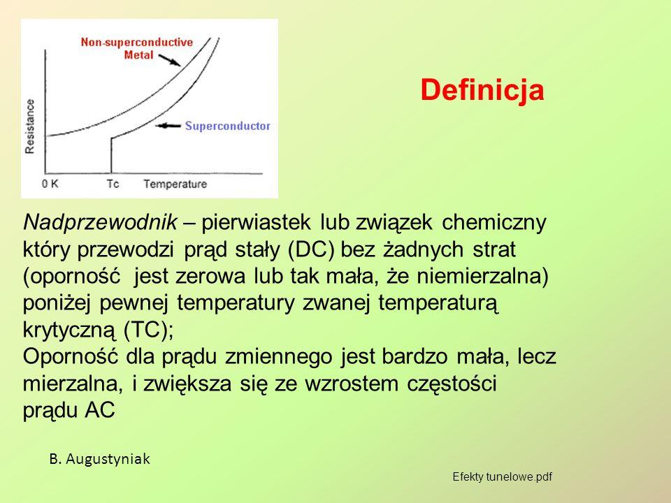 Definicja B. Augustyniak Nadprzewodnik – pierwiastek lub związek chemiczny który przewodzi prąd stały (DC) bez żadnych strat (oporność jest zerowa lub