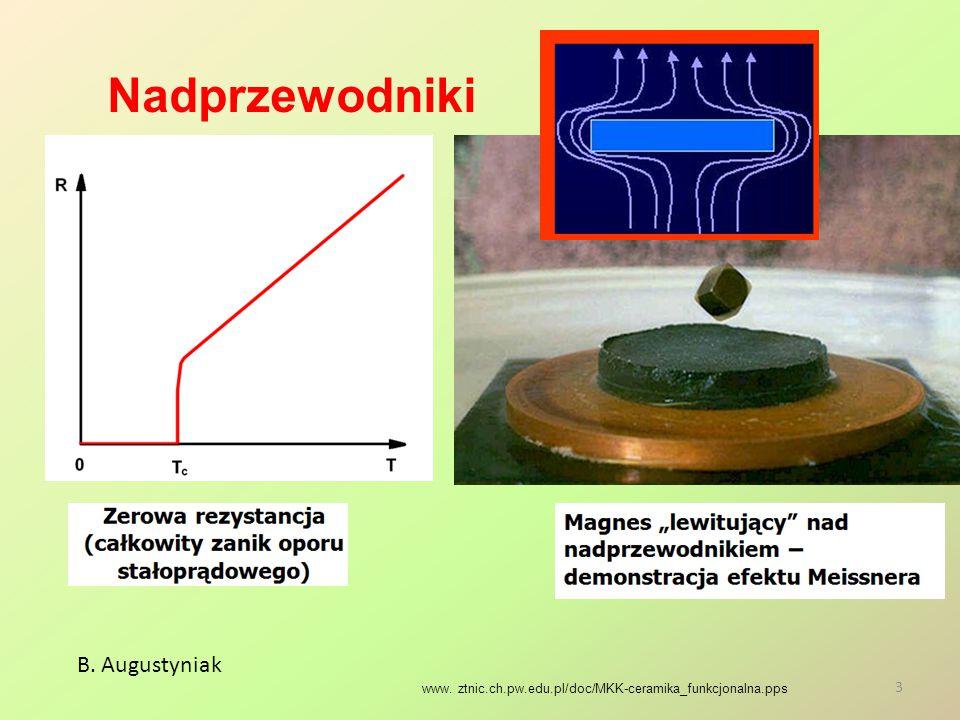 Nadprzewodniki B. Augustyniak www. ztnic.ch.pw.edu.pl/doc/MKK-ceramika_funkcjonalna.pps 3