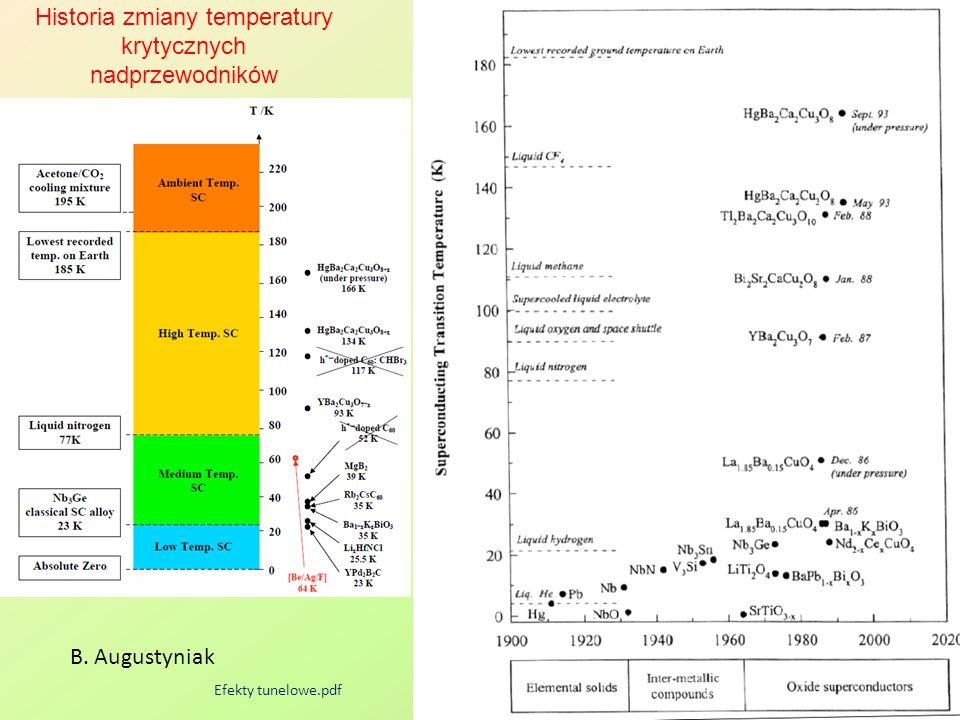 Historia zmiany temperatury krytycznych nadprzewodników B. Augustyniak Efekty tunelowe.pdf