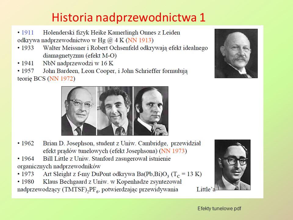 Historia nadprzewodnictwa 1 Efekty tunelowe.pdf