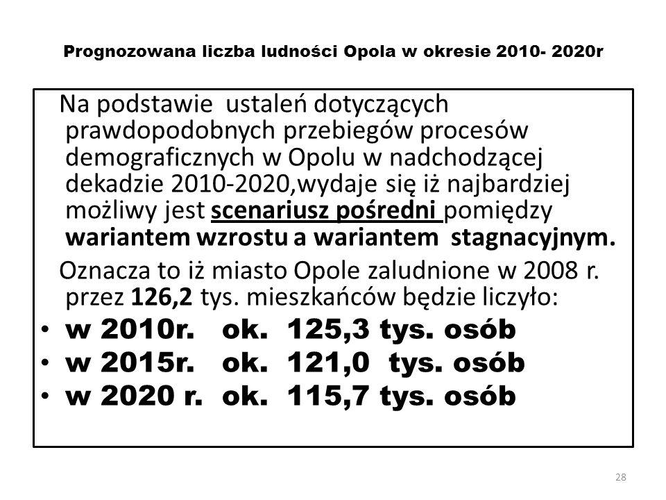 28 Prognozowana liczba ludności Opola w okresie 2010- 2020r Na podstawie ustaleń dotyczących prawdopodobnych przebiegów procesów demograficznych w Opolu w nadchodzącej dekadzie 2010-2020,wydaje się iż najbardziej możliwy jest scenariusz pośredni pomiędzy wariantem wzrostu a wariantem stagnacyjnym.