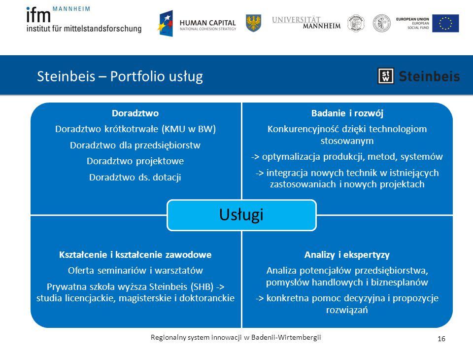 Regionalny system innowacji w Badenii-Wirtembergii Steinbeis – Portfolio usług Doradztwo Doradztwo krótkotrwałe (KMU w BW) Doradztwo dla przedsiębiorstw Doradztwo projektowe Doradztwo ds.