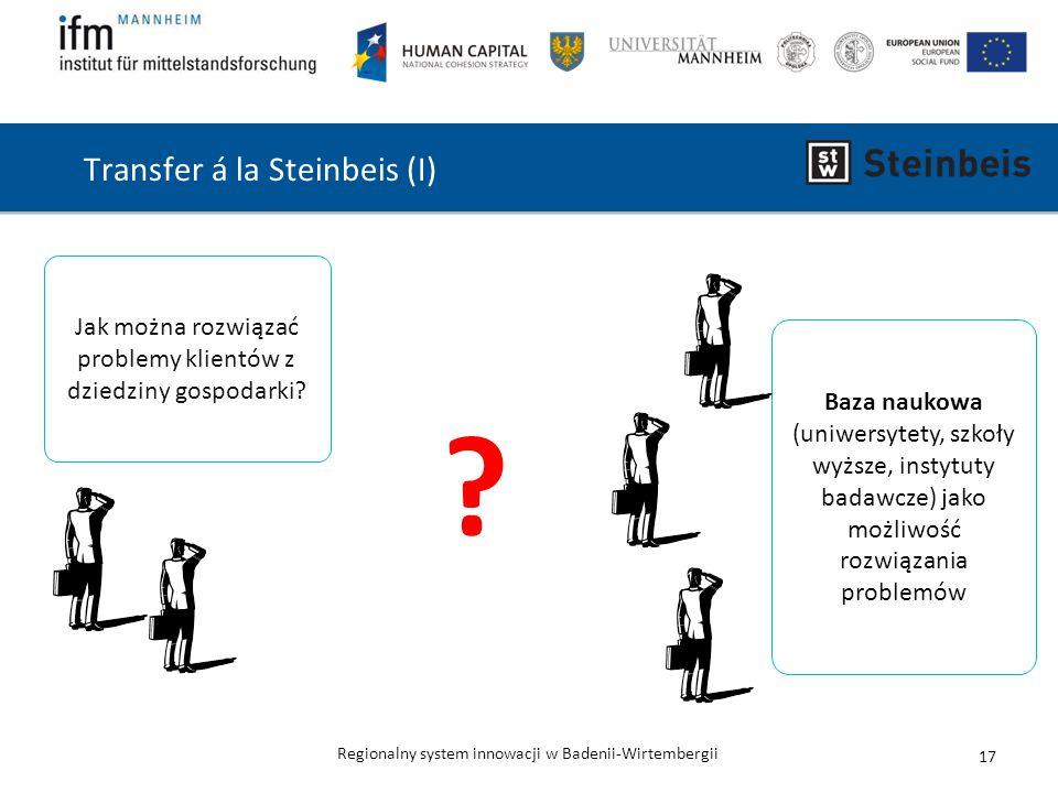 Regionalny system innowacji w Badenii-Wirtembergii Transfer á la Steinbeis (I) 17 Wissensbasis: Universitäten, Hochschulen, Forschungseinrichtunge n Baza naukowa (uniwersytety, szkoły wyższe, instytuty badawcze) jako możliwość rozwiązania problemów Jak można rozwiązać problemy klientów z dziedziny gospodarki.