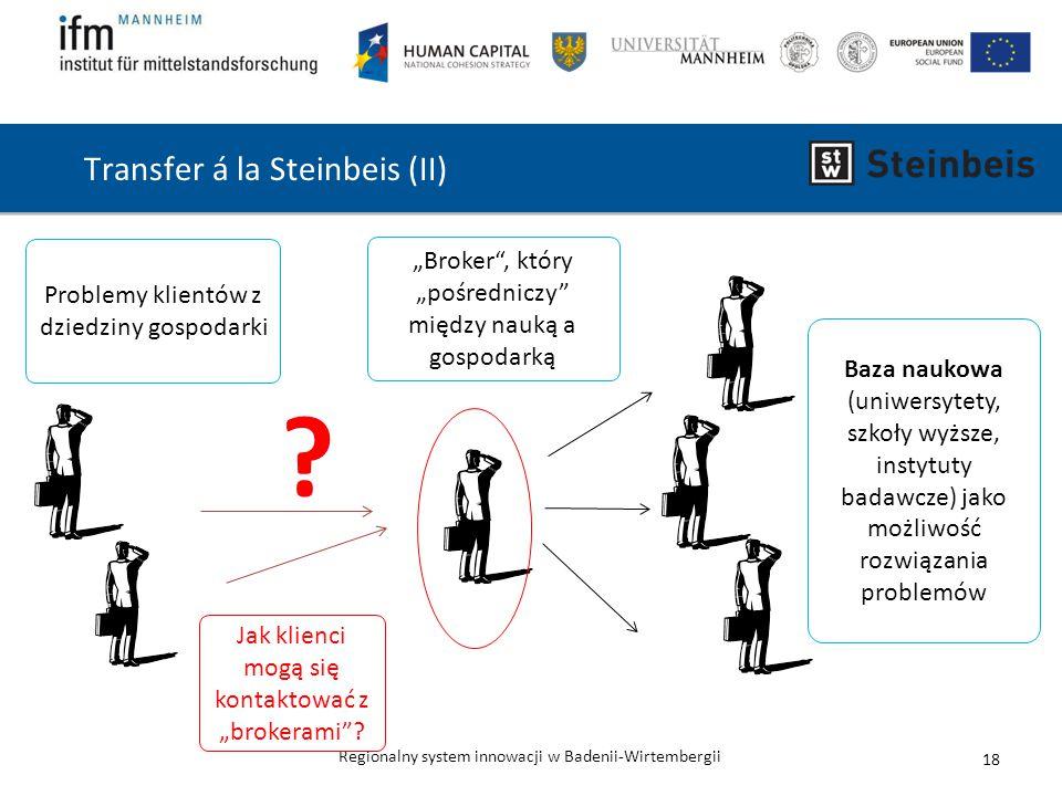"""Regionalny system innowacji w Badenii-Wirtembergii Transfer á la Steinbeis (II) 18 """"Broker , który """"pośredniczy między nauką a gospodarką Problemy klientów z dziedziny gospodarki Baza naukowa (uniwersytety, szkoły wyższe, instytuty badawcze) jako możliwość rozwiązania problemów ."""