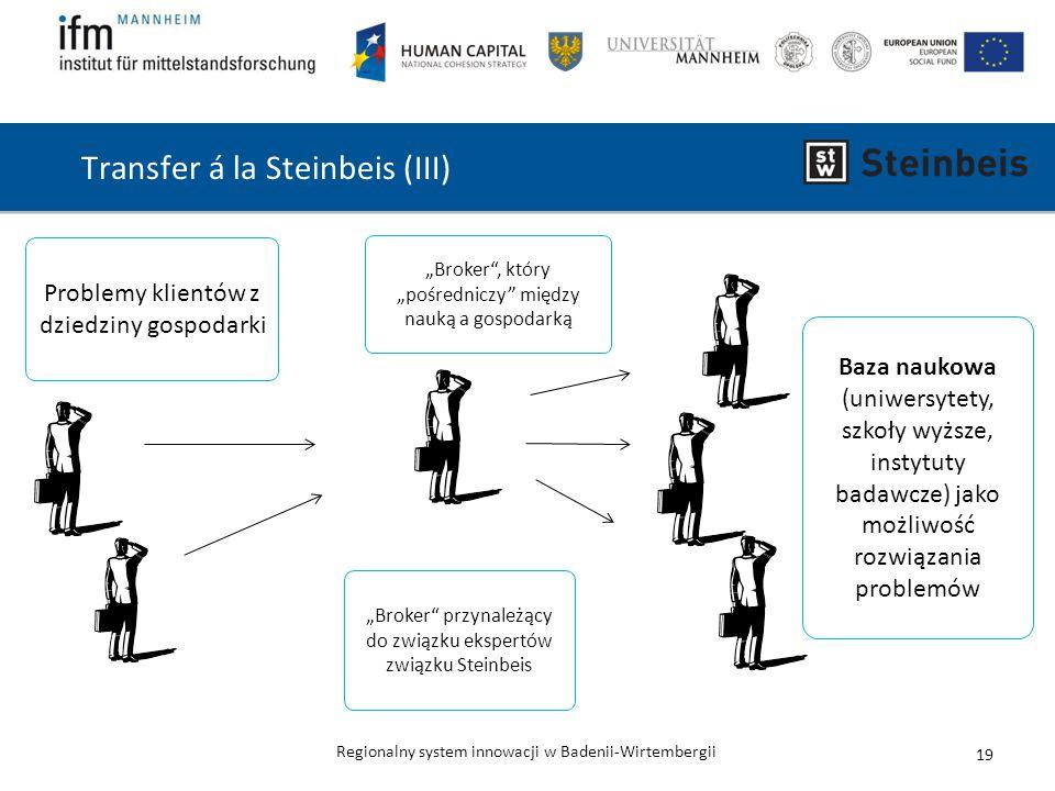 """Regionalny system innowacji w Badenii-Wirtembergii Transfer á la Steinbeis (III) 19 """"Broker , który """"pośredniczy między nauką a gospodarką Problemy klientów z dziedziny gospodarki Baza naukowa (uniwersytety, szkoły wyższe, instytuty badawcze) jako możliwość rozwiązania problemów """"Broker przynależący do związku ekspertów związku Steinbeis"""