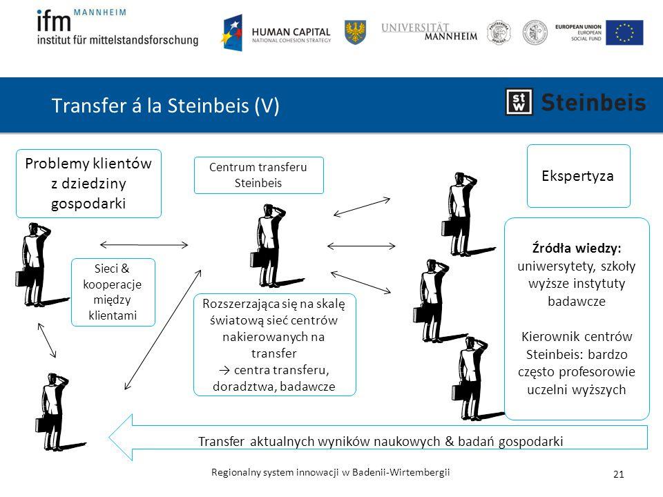 Regionalny system innowacji w Badenii-Wirtembergii Transfer á la Steinbeis (V) 21 Centrum transferu Steinbeis Problemy klientów z dziedziny gospodarki