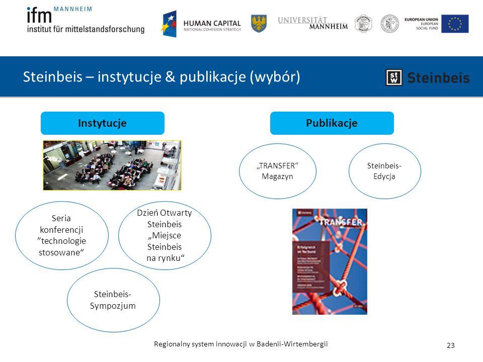 """Regionalny system innowacji w Badenii-Wirtembergii Steinbeis – instytucje & publikacje (wybór) Instytucje Dzień Otwarty Steinbeis """"Miejsce Steinbeis n"""