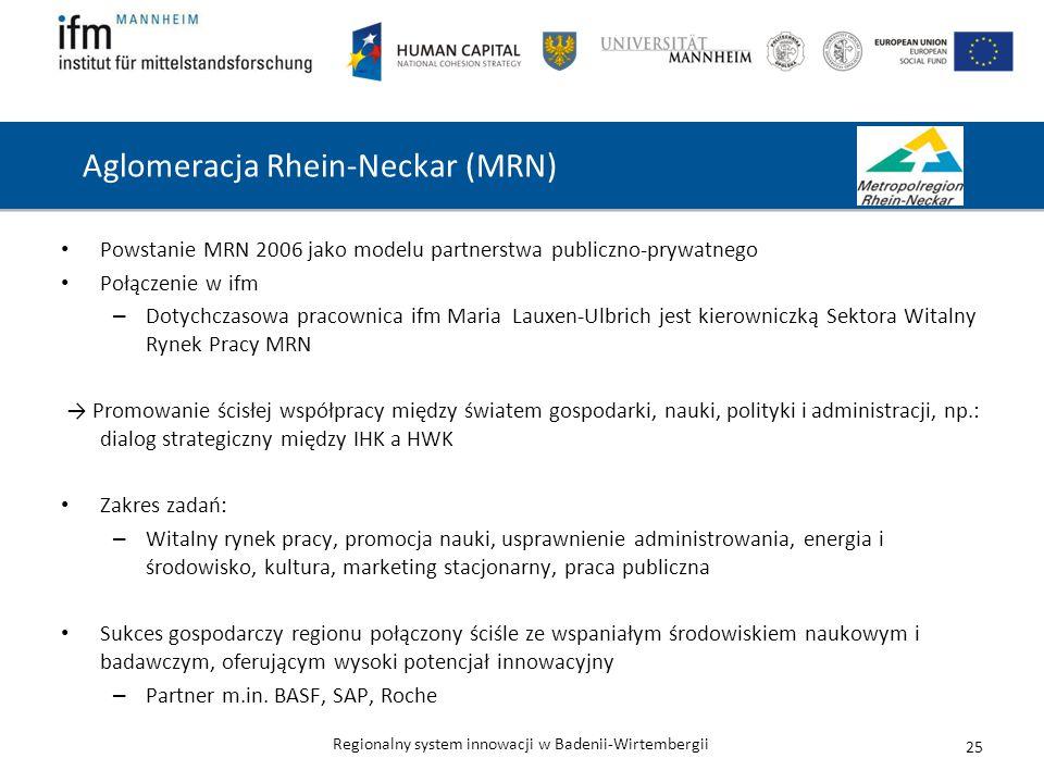 Regionalny system innowacji w Badenii-Wirtembergii Aglomeracja Rhein-Neckar (MRN) Powstanie MRN 2006 jako modelu partnerstwa publiczno-prywatnego Połączenie w ifm – Dotychczasowa pracownica ifm Maria Lauxen-Ulbrich jest kierowniczką Sektora Witalny Rynek Pracy MRN → Promowanie ścisłej współpracy między światem gospodarki, nauki, polityki i administracji, np.: dialog strategiczny między IHK a HWK Zakres zadań: – Witalny rynek pracy, promocja nauki, usprawnienie administrowania, energia i środowisko, kultura, marketing stacjonarny, praca publiczna Sukces gospodarczy regionu połączony ściśle ze wspaniałym środowiskiem naukowym i badawczym, oferującym wysoki potencjał innowacyjny – Partner m.in.