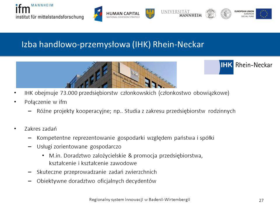 Regionalny system innowacji w Badenii-Wirtembergii Izba handlowo-przemysłowa (IHK) Rhein-Neckar 27 IHK obejmuje 73.000 przedsiębiorstw członkowskich (członkostwo obowiązkowe) Połączenie w ifm – Różne projekty kooperacyjne; np..