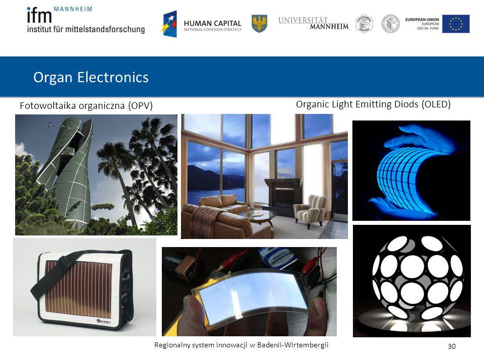 Regionalny system innowacji w Badenii-Wirtembergii 30 Organ Electronics Fotowoltaika organiczna (OPV) Organic Light Emitting Diods (OLED)