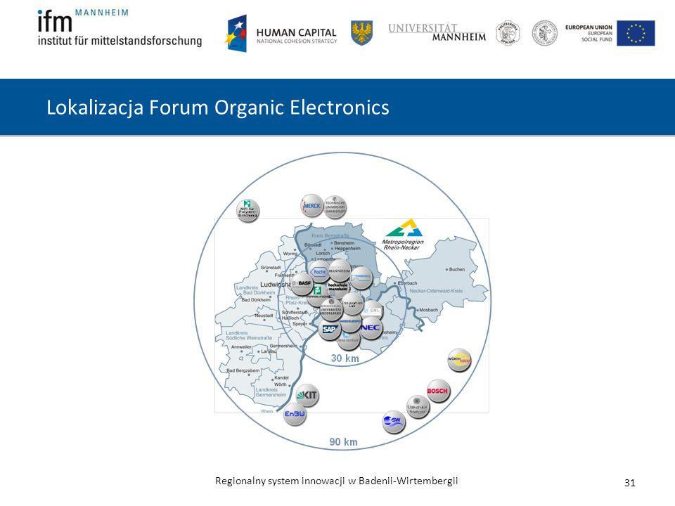 Regionalny system innowacji w Badenii-Wirtembergii 31 Lokalizacja Forum Organic Electronics