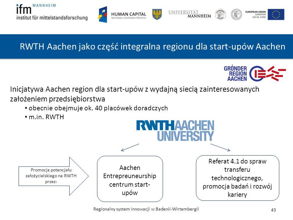 Regionalny system innowacji w Badenii-Wirtembergii RWTH Aachen jako część integralna regionu dla start-upów Aachen 43 Referat 4.1 do spraw transferu technologicznego, promocja badań i rozwój kariery Aachen Entrepreuneurship centrum start- upów Inicjatywa Aachen region dla start-upów z wydajną siecią zainteresowanych założeniem przedsiębiorstwa obecnie obejmuje ok.