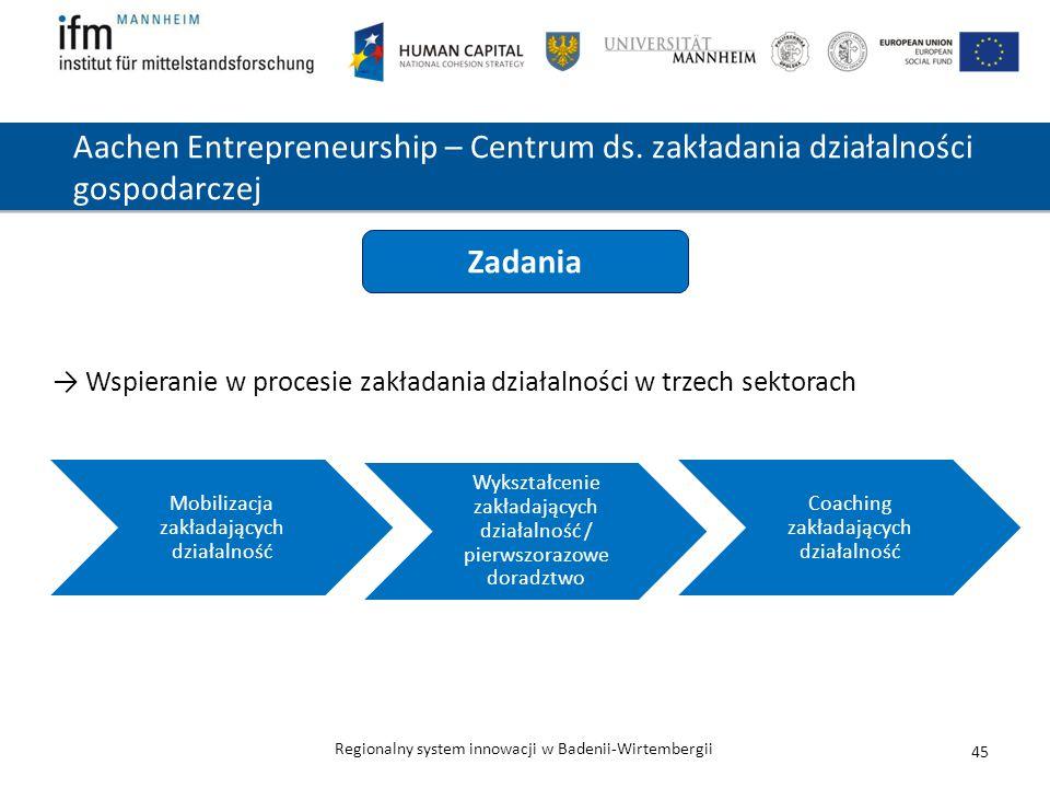 Regionalny system innowacji w Badenii-Wirtembergii Aachen Entrepreneurship – Centrum ds. zakładania działalności gospodarczej 45 Mobilizacja zakładają