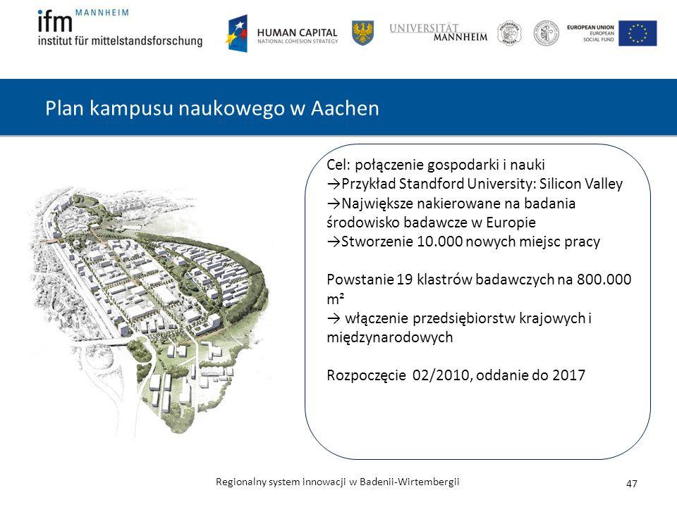 Regionalny system innowacji w Badenii-Wirtembergii Plan kampusu naukowego w Aachen 47 Cel: połączenie gospodarki i nauki →Przykład Standford Universit
