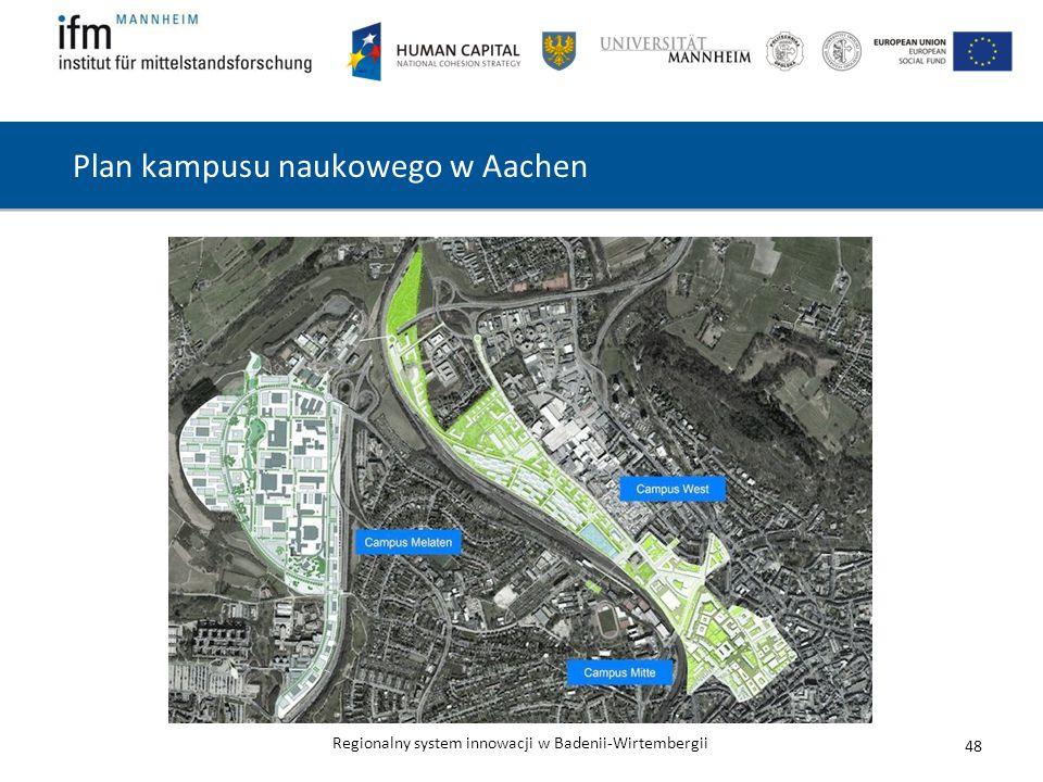 Regionalny system innowacji w Badenii-Wirtembergii Plan kampusu naukowego w Aachen 48
