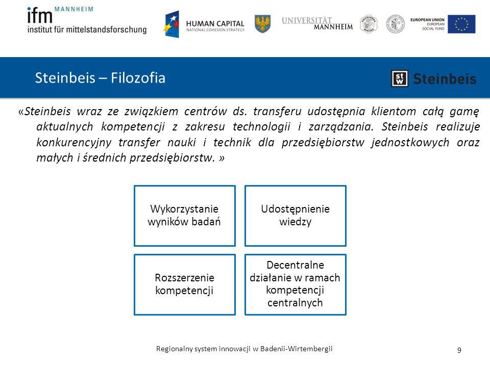 Regionalny system innowacji w Badenii-Wirtembergii Steinbeis – Filozofia «Steinbeis wraz ze związkiem centrów ds. transferu udostępnia klientom całą g