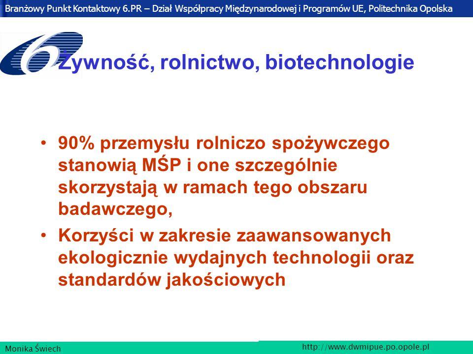 Branżowy Punkt Kontaktowy 6.PR – Dział Współpracy Międzynarodowej i Programów UE, Politechnika Opolska http://www.dwmipue.po.opole.pl Monika Świech Żywność, rolnictwo, biotechnologie 90% przemysłu rolniczo spożywczego stanowią MŚP i one szczególnie skorzystają w ramach tego obszaru badawczego, Korzyści w zakresie zaawansowanych ekologicznie wydajnych technologii oraz standardów jakościowych