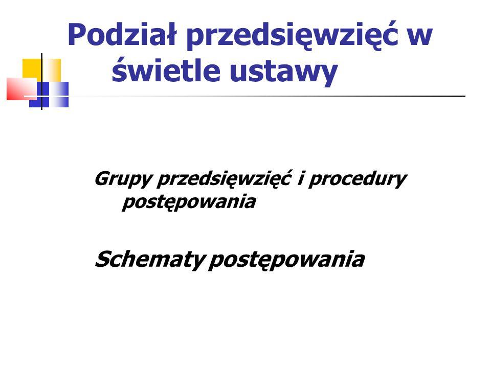 Podział przedsięwzięć w świetle ustawy Grupy przedsięwzięć i procedury postępowania Schematy postępowania
