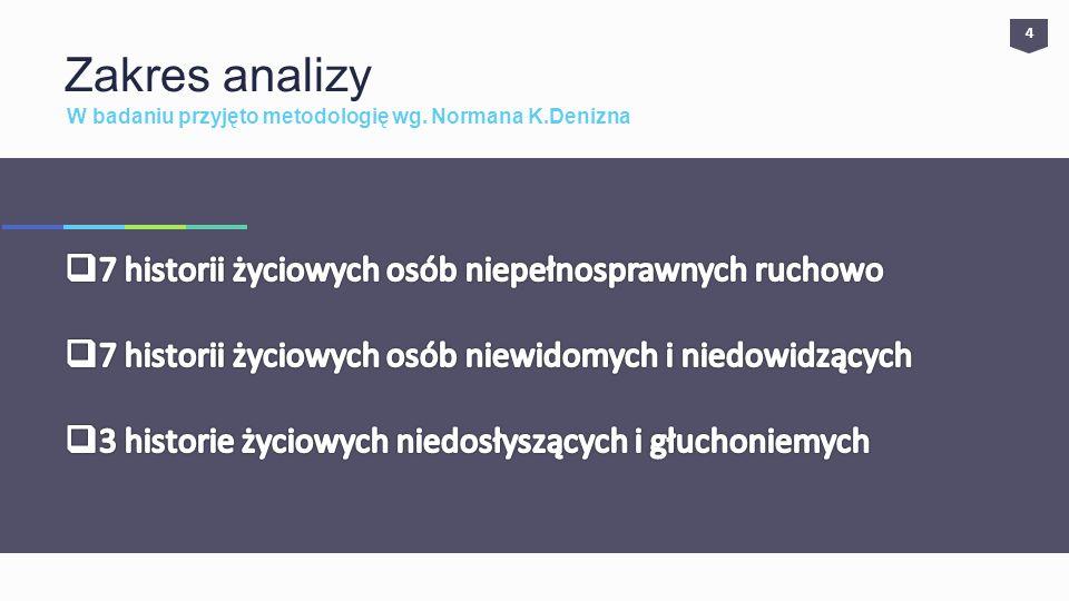 W badaniu przyjęto metodologię wg. Normana K.Denizna Zakres analizy 4