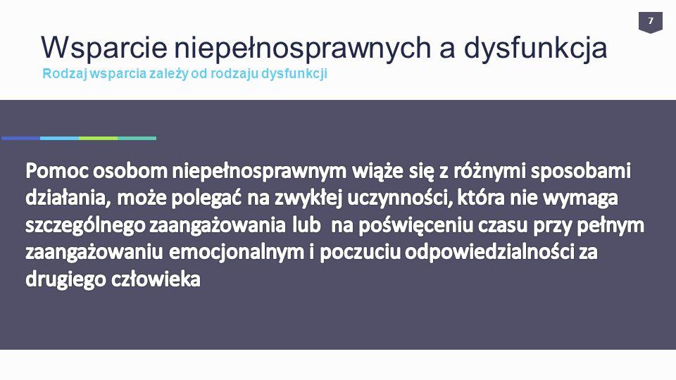Dziękuję za uwagę dr Agnieszka Kumaniecka-Wiśniewska