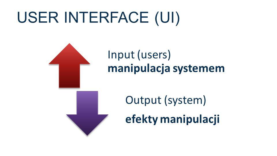 USER INTERFACE (UI) Input (users) manipulacja systemem Output (system) efekty manipulacji