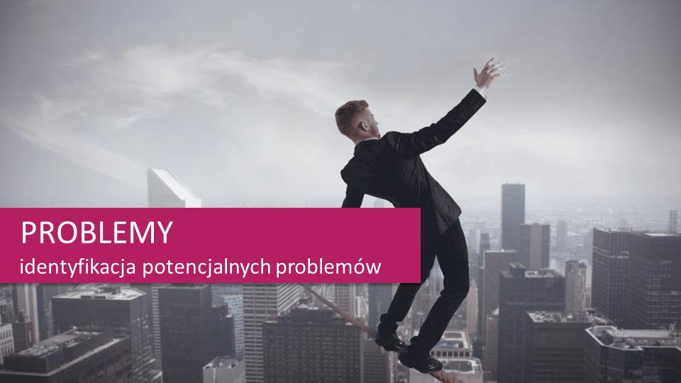 PROBLEMY identyfikacja potencjalnych problemów PROBLEMY identyfikacja potencjalnych problemów