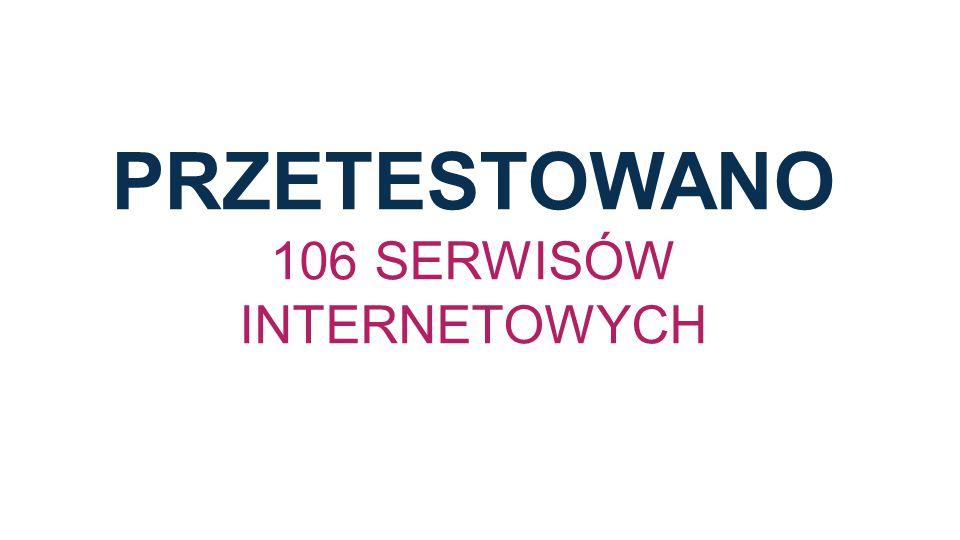 PRZETESTOWANO 106 SERWISÓW INTERNETOWYCH