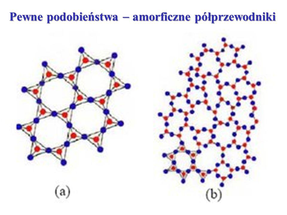 Periodic to Amorphous Pewne podobieństwa  amorficzne półprzewodniki