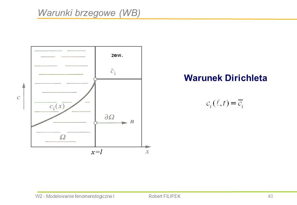 W2 - Modelowanie fenomenologiczne I Robert FILIPEK 40 Warunek Dirichleta Warunki brzegowe (WB)